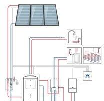 ΘΕΡΜΟΓΚΑΖ ΑΕ: Συστήματα ηλιοθερμίας της Vaillant