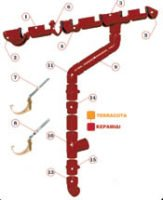 BUILD GROUP: Αγγλικές  υδρορροές από PVC
