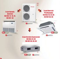 INVENTOR – Γ. ΑΣΗΜΑΚΟΠΟΥΛΟΣ ΕΠΕ:  Εναλλακτικοί τρόποι θέρμανσης με κλιματιστικά και αντλίες θερμότητας