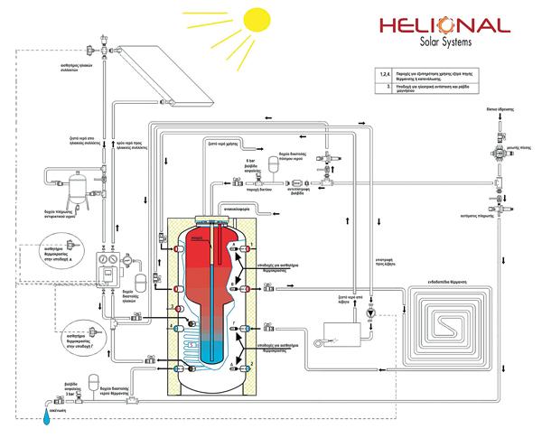 helional-combi-tt-1