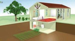 INTERPLAST: Πλήρης αξιοποίηση της γεωθερμίας με τη σειρά προϊόντων Interplast Green Line