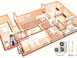 AHI CARRIER Ν.Α. ΕΥΡΩΠΗΣ ΑΕ:  Σύγχρονα συστήματα θέρμανσης. Πετρέλαιο ή αντλία θερμότητας;