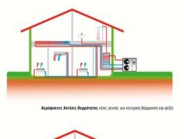 ΔΕΛΤΑ ΤΕΧΝΙΚΗ ΑΕ: Climaveneta: Ο μέγιστος βαθμός απόδοσης