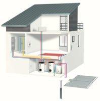 Νέα γεωθερμική αντλία θερμότητας Buderus Logatherm WPS