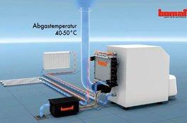 ANAKTISIS ENERGY: Αναβάθμιση λεβήτων με εναλλάκτες συμπύκνωσης καυσαερίων BOMAT