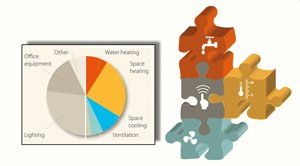 DAIKIN: Σύστημα VRV® Heat Recovery και ζεστά νερά