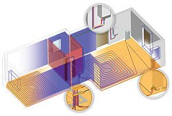 TiSOFT: HeatingDesign: Το απαραίτητο εργαλείο για την κατασκευή εγκαταστάσεων θέρμανσης