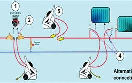 GAZPRO: Mέθοδος αποκατάστασης σωληνώσεων NuFlow