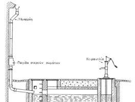 2. Υδραυλικές εγκαταστάσεις