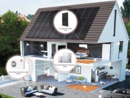 Smart Home Energy από την LG Electronics